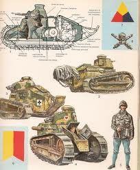 como eran los tanques antes
