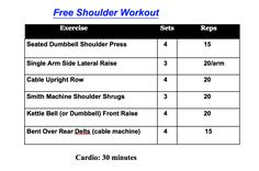 Shoulder Workout | Fitness Food Diva