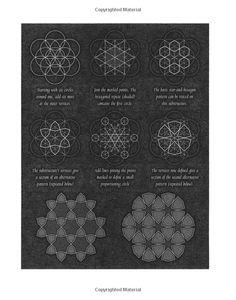 Islamic Design: A Genius for Geometry (Wooden Books): Daud Sutton: 9780802716354: Amazon.com: Books