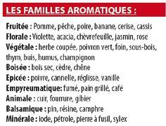 famille aromes vin