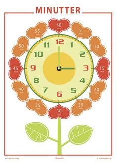 60 minutes Clock, Education, Wall, Poster, Kids, Stuff To Buy, Home Decor, Watch, Young Children