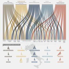 visual data  http://media-cache-ec0.pinimg.com/originals/d1/86/d8/d186d8dbffd391cfbb93a3e5896b4d9a.jpg