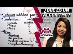 ¿Qué es un ALGORITMO? (DEFINICIÓN, CARACTERÍSTICAS, TIPOS, OPERADORES Y VARIABLES) - YouTube Variables, Youtube, Flowchart, Youtube Movies