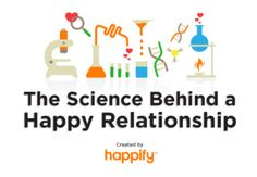 The Secrets Behind a Happy Relationship #uCollectInfographic Read more: http://www.ucollectphotos.com/