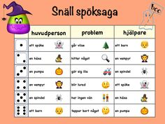 Preschool Library, Learn Swedish, Swedish Language, Educational Activities For Kids, Daycare Crafts, Elementary Schools, Back To School, Barn, Classroom
