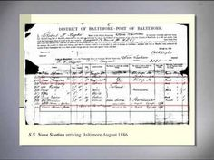Genealogy Introduction—Immigration Records at the National Archives via NARA