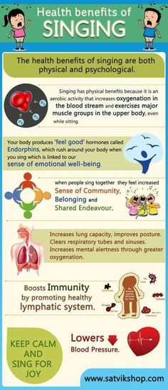 Benefits of singing! Not really a quote, but interesting all the same...