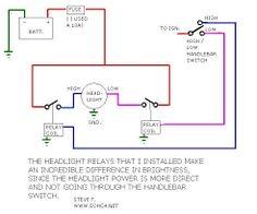 yamaha xj series minimum wiring diagram | moto repair ... polisport headlight wiring diagram headlight wiring diagram 94 blazer full size