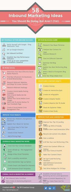 58 Tried & True Inbound Marketing Ideas. #infographic #marketing #digitalmarketing