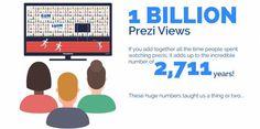 Prezi regala iconos y consejos de presentación por sus mil millones de visualizaciones - Contenido seleccionado con la ayuda de http://r4s.to/r4s