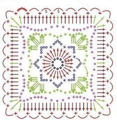 Granny motif