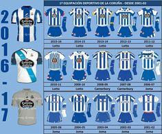 Football Kits, Canterbury, Grande, History, Porto, Sporty, T Shirts, Unitards, Soccer Kits