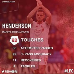 @jhenderson Stats in #Palace Match #lfc #liverpool #cpfc #YNWA #Football #Soccer #Henderson #PremierLeague #Delaney #kop #anfield #lfcfamily #weareliverpool #soccer #football #player #penalty #foul #benteke #photooftheday #wegoagain #FB