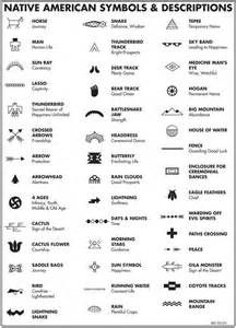 "Native American Symbols – Descriptions : "" The Native American Indians used many Symbols and Meanings to - Tattoo MAG Tattoo Food, Simbolos Tattoo, Samoan Tattoo, Polynesian Tattoos, Tattoo Arrow, Male Tattoo, Filipino Tattoos, Inca Tattoo, Maori Tattoos"