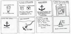 Anchors. - Imgur