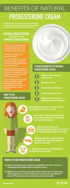 Natural Progesterone Cream: Boost Fertility & Relieve Menopause.