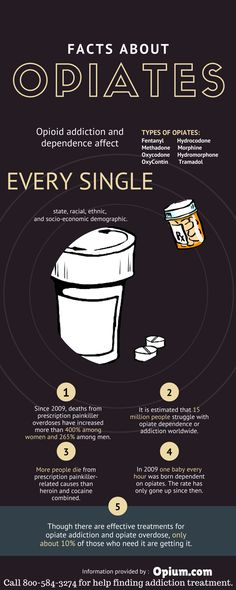 Opiates, opioids, whatever you want to call them, they're dangerous! Learn facts about opioid addiction, addiction treatment and recovery.