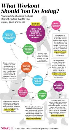 A flow chart to help you decide which workout to do today--genius. #fitness #infographic