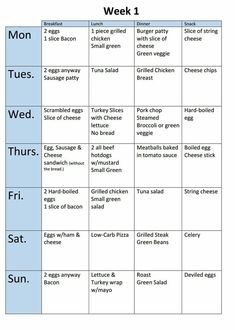 Keto diet for beginners!This Keto Diet Plan explains the Keto Diet for beginners and has a Keto Diet Menu, Keto Diet Recipes, Keto Foods, Meal Plans, and Snacks to lose weight. Easy Keto Meal Plan, Diet Meal Plans, Low Carb Meal Plan, Keto Menu Plan, Keto Diet Food Plan, Weekly Diet Plan, One Month Diet Plan, Simple Keto Meals, Carb Free Diet Plan
