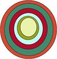 Barwy złamane- uzyskujemy dodając do każdej z farb o barwie podstawowej i pochodnej odrobinę farby o barwie dopełniającej