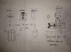 """ZIGGOURAT : i+D/signe_Franck-i Soudan schéma : proposition pour envisager le travail au S8 : avant de programmer l'application qui nous permettra ensuite de réaliser l'i+D/signe puis le """"portrait social"""" comme bien sûr le second film après OD-i_see..."""