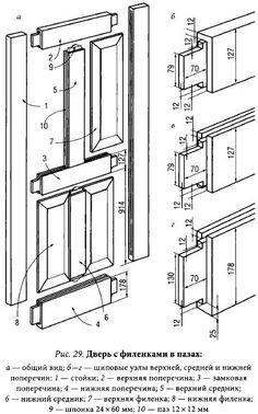 Изготовление филенчатой двери