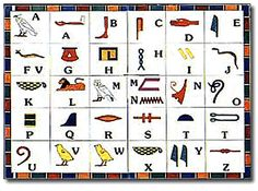 Egyptian Hieroglyphics The Rosetta Stone to Classical Greek Alphabet egyptian ancient language Ancient Egyptian Religion, Egyptian Symbols, Ancient Art, Egyptian Alphabet, Greek Alphabet, Ancient Alphabets, Alphabet Charts, Rosetta Stone, Symbols And Meanings