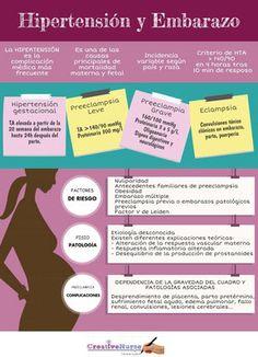 Hipertensión y Embarazo