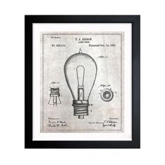 Big Ideas of 1890 Art Print