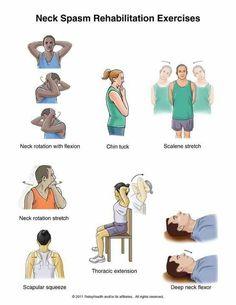 Physiotherapy - Neck on Pinterest | Neck Pain, Neck ...