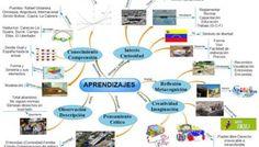 Aprendizaje basado en proyectos: forma y simetría en el entorno