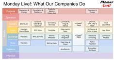 Sustainability, Physics, Periodic Table, Buildings, September, Periodic Table Chart, Periotic Table, Physique, Sustainable Development