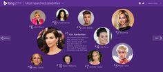 It's official. The Kardashians have taken over the world. (Internet)  #Kimkardashian #kardashians #celebrities #entertainment #search #bing