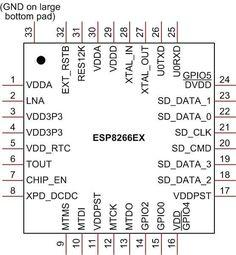 ESP8266EX Layout