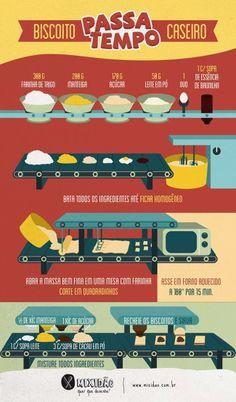 Biscoito Passa Tempo -  Receita Ilustrada