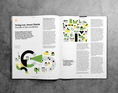 (best) Magazine Spreads (2012)
