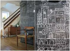 blackboard wall - Google Search