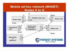 Training mobile ad hoc networks