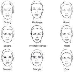 Types of Shape Faces