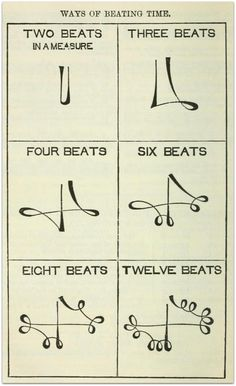 Ways Of Beating Time. This is how conductors, well conduct! If you ever go to a orchestra concert watched them. It's cool!