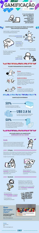 20130516_e_infografico_gamificacao