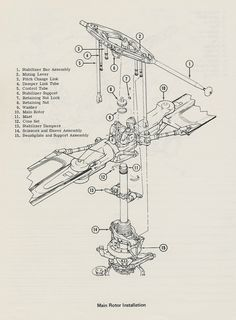 Helicopter - Rotor's Control detail - This is the real thing. Much more complex than shown in the other drawing of a rotor head, because the other is very simplified. Aviation Engineering, Aviation Technology, Aviation Humor, Automotive Engineering, Aerospace Engineering, Ultralight Helicopter, Helicopter Rotor, Bell Helicopter, Frigate Ship