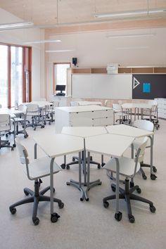 Isku Interior school reference