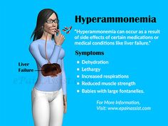 Hyperammonemia is quite serious and may be the cause of quite a few complications like encephalopathy and sometimes may even cause death. Know the causes, symptoms, treatment and prognosis of Hyperammonemia. Liver Failure Symptoms, Metabolic Disorders, Medical Conditions, Physical Therapy, Metabolism, Nursing, Physics, Muscle, Muscles