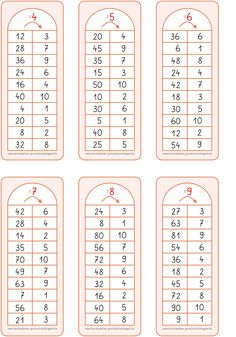 mathe ist einfach kleines 1x1 als karteikarten zum ausdrucken multiplikation flash cards. Black Bedroom Furniture Sets. Home Design Ideas