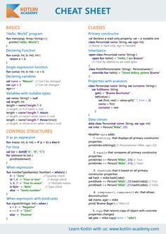 49 Best Cheat Sheet Images In 2019 Coding Computer Programming