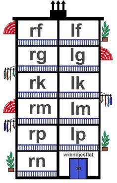De letters zijn verliefd op elkaar en wonen samen. Er is juist genoeg plaats voor deze twee letters, er kunnen dus geen andere letters bij.