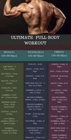 Visit for a complete ebook of full body workout plans and diet guide Gym Workout Guide, Dumbbell Workout Plan, Best Dumbbell Exercises, Full Body Workout Routine, Workout Plan For Men, Workout Plans, Good Back Workouts, At Home Workouts, Circuit Workouts