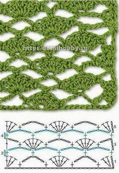 20 Patrones de Puntos Crochet Calados ~ Patrones para Crochet
