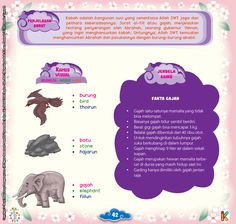 Buku Pintar Juz Amma For Kids Super Lengkap 3 Bahasa Learning Arabic, Wise Words, Lily, Facts, Doa, Education, Memes, Muslim, Club